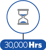 Lifetime-30000