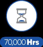Lifetime-70,000